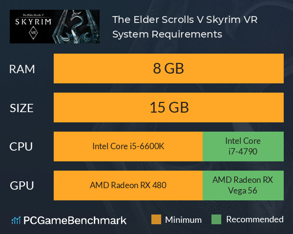 System Requirements for The Elder Scrolls V: Skyrim VR (PC)