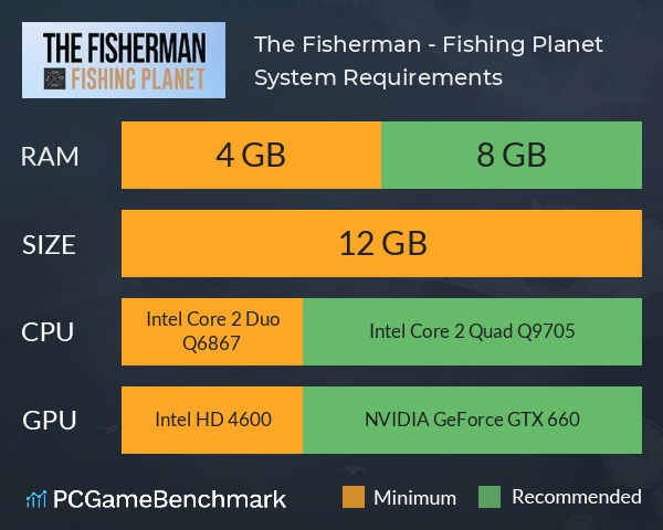 The Fisherman - Fishing Planet System Requirements PC Graph - Can I Run The Fisherman - Fishing Planet