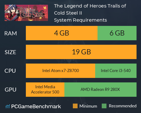 The Legend of Heroes: Trails of Cold Steel II System Requirements PC Graph - Can I Run The Legend of Heroes: Trails of Cold Steel II