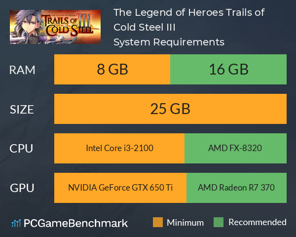 The Legend of Heroes: Trails of Cold Steel III System Requirements PC Graph - Can I Run The Legend of Heroes: Trails of Cold Steel III
