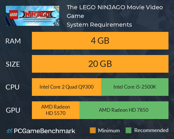 System Requirements for The LEGO Ninjago Movie Video Game (PC)