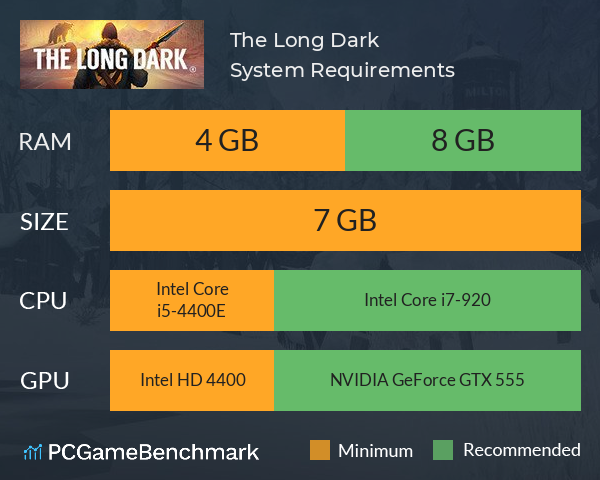 The Long Dark System Requirements PC Graph - Can I Run The Long Dark