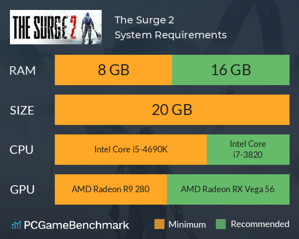 The Surge 2 System Requirements PC Graph - Can I Run The Surge 2