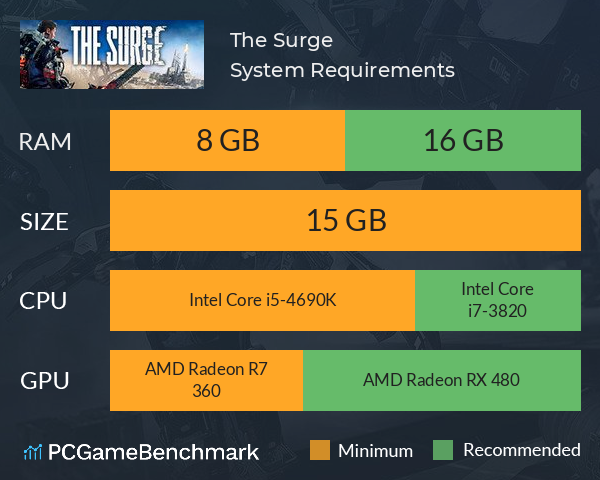 The Surge System Requirements PC Graph - Can I Run The Surge