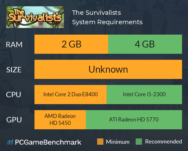 System Requirements for The Survivalists (PC)