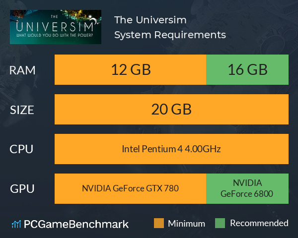 The Universim System Requirements PC Graph - Can I Run The Universim