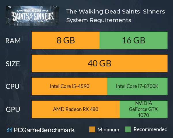 System Requirements for The Walking Dead: Saints & Sinners (PC)