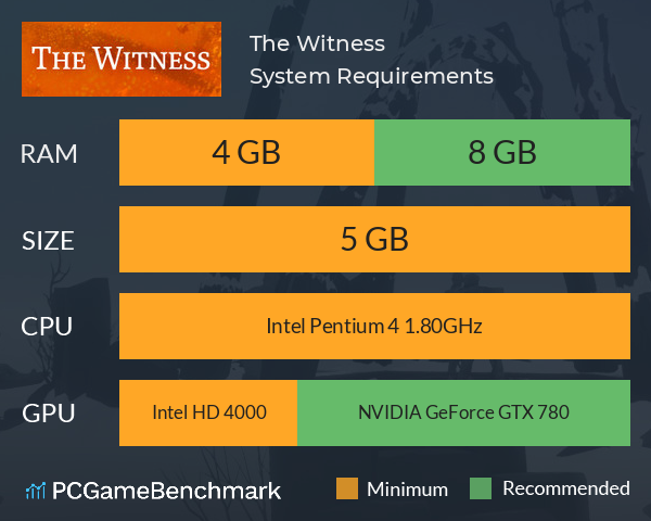 The Witness System Requirements PC Graph - Can I Run The Witness