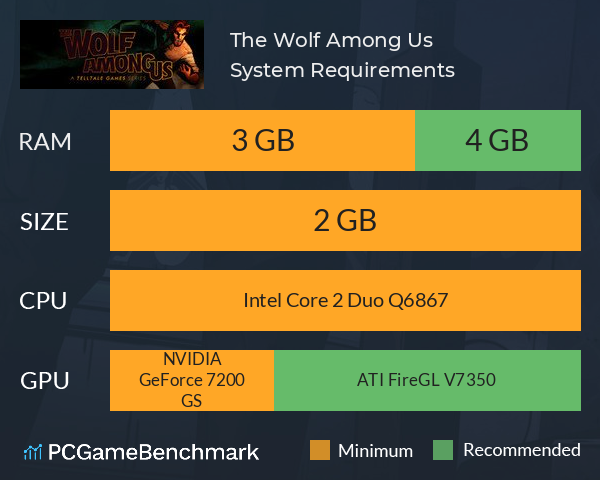 The Wolf Among Us System Requirements Can I Run It Pcgamebenchmark