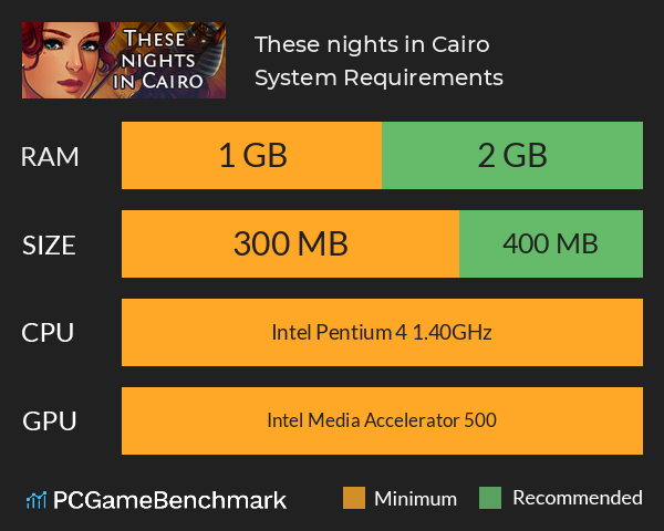 These nights in cairo download online