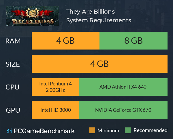 System Requirements for They Are Billions (PC)