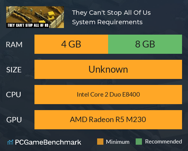 They Can't Stop All Of Us System Requirements PC Graph - Can I Run They Can't Stop All Of Us