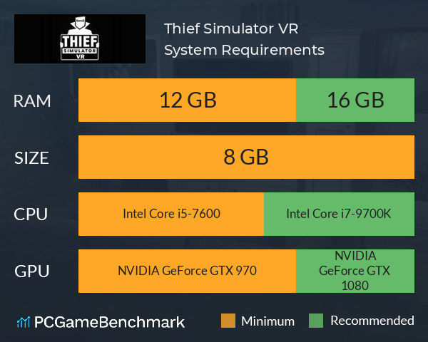 System Requirements for Thief Simulator VR (PC)