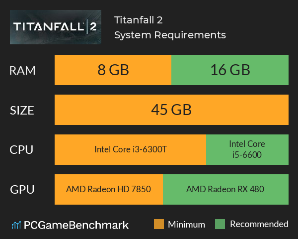 System Requirements for Titanfall 2 (PC)
