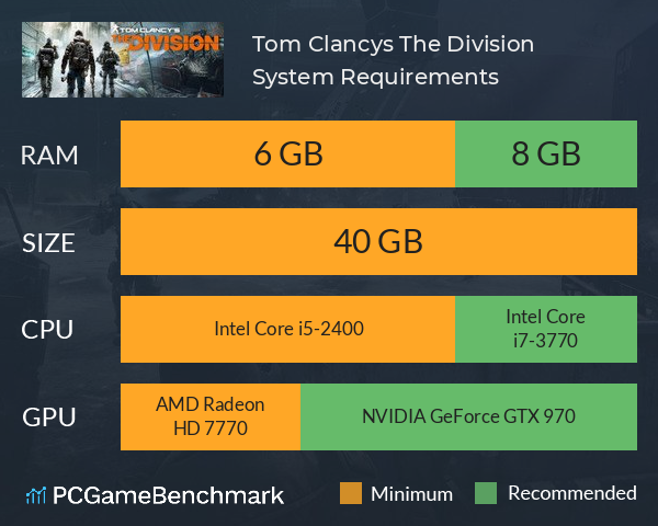 System Requirements for The Division (PC)