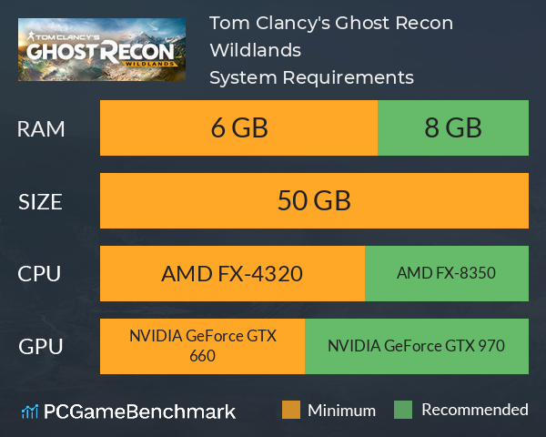System Requirements for Ghost Recon: Wildlands (PC)