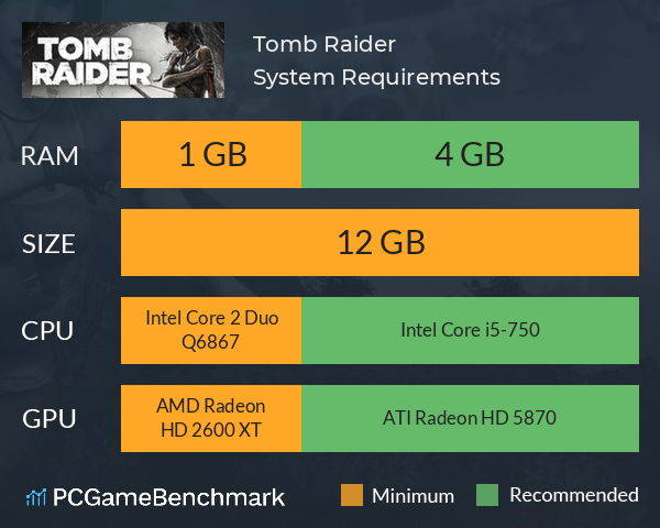 Tomb Raider System Requirements Can I Run It Pcgamebenchmark