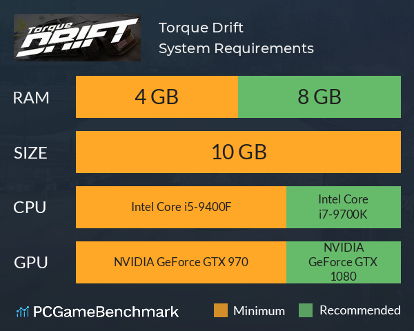 Torque Drift System Requirements PC Graph - Can I Run Torque Drift