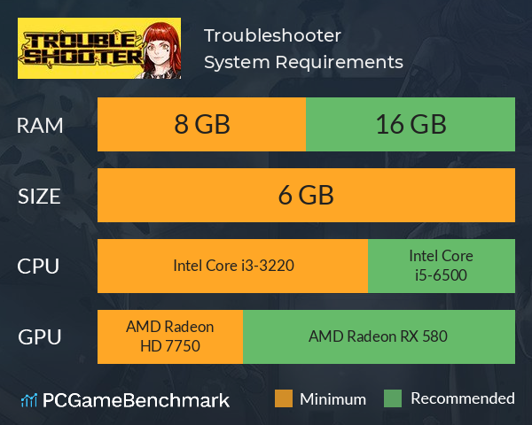 Troubleshooter System Requirements PC Graph - Can I Run Troubleshooter