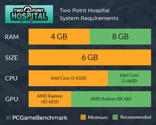 Two Point Hospital System Requirements PC Graph - Can I Run Two Point Hospital
