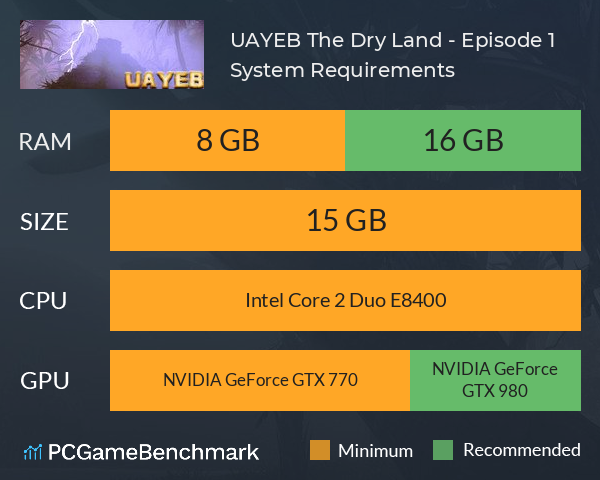 UAYEB: The Dry Land - Episode 1 System Requirements PC Graph - Can I Run UAYEB: The Dry Land - Episode 1