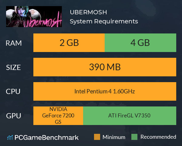 UBERMOSH System Requirements PC Graph - Can I Run UBERMOSH
