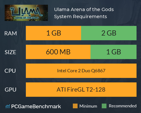Ulama: Arena of the Gods System Requirements PC Graph - Can I Run Ulama: Arena of the Gods