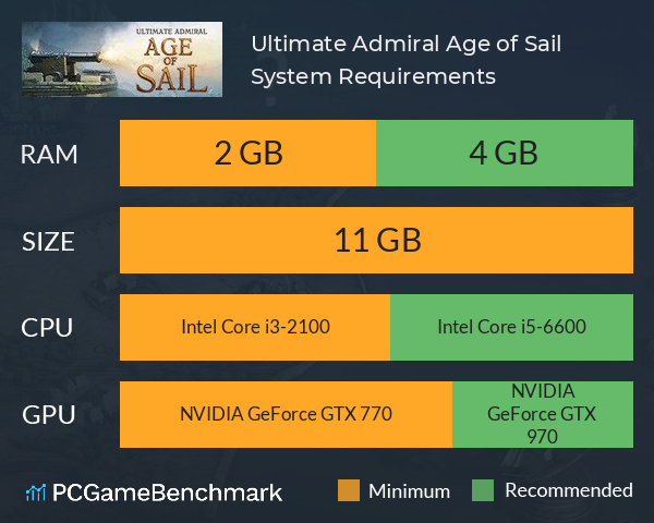 Ultimate Admiral: Age of Sail System Requirements PC Graph - Can I Run Ultimate Admiral: Age of Sail