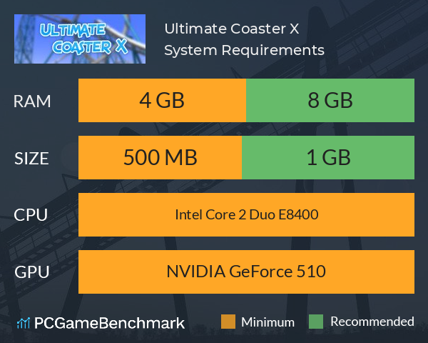 Ultimate Coaster X System Requirements PC Graph - Can I Run Ultimate Coaster X