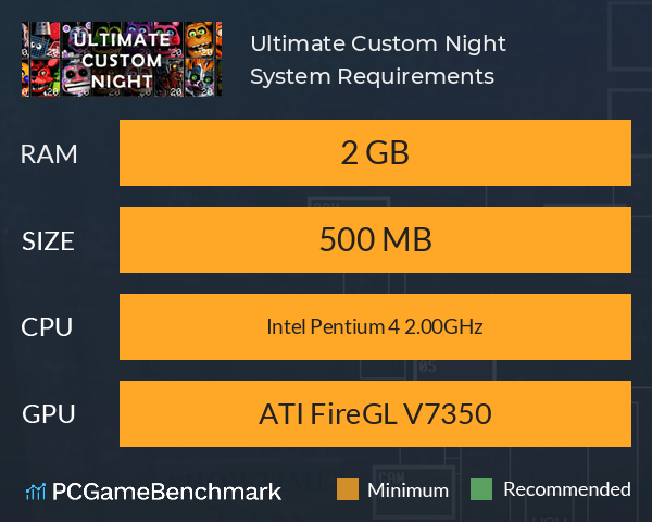 Ultimate Custom Night System Requirements PC Graph - Can I Run Ultimate Custom Night