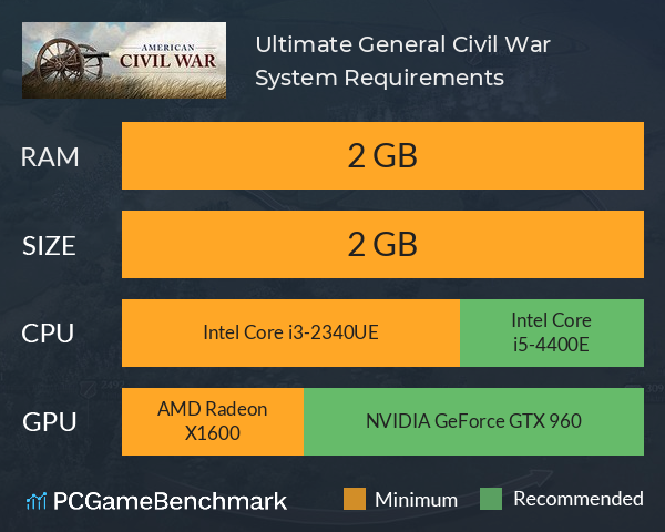 Ultimate General: Civil War System Requirements PC Graph - Can I Run Ultimate General: Civil War