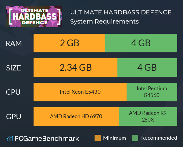 ULTIMATE HARDBASS DEFENCE System Requirements PC Graph - Can I Run ULTIMATE HARDBASS DEFENCE