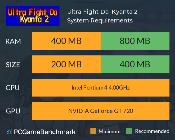 Ultra Fight Da ! Kyanta 2 System Requirements PC Graph - Can I Run Ultra Fight Da ! Kyanta 2