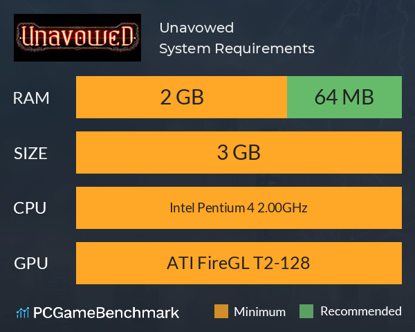 Unavowed System Requirements PC Graph - Can I Run Unavowed