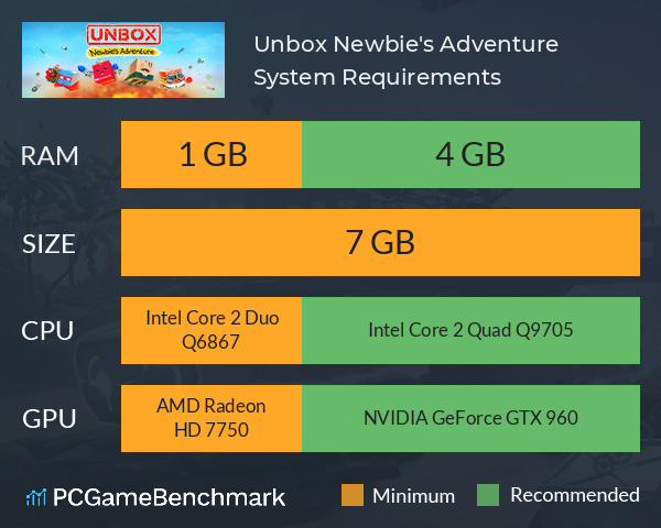 Unbox: Newbie's Adventure System Requirements PC Graph - Can I Run Unbox: Newbie's Adventure