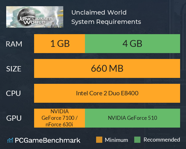 Unclaimed World System Requirements PC Graph - Can I Run Unclaimed World
