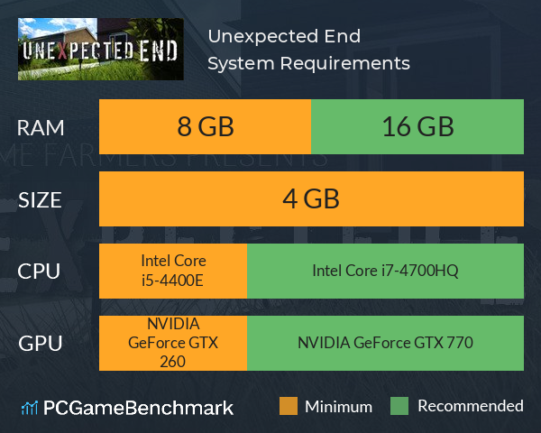 Unexpected End System Requirements PC Graph - Can I Run Unexpected End