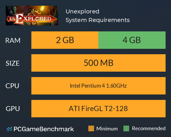 Unexplored System Requirements PC Graph - Can I Run Unexplored