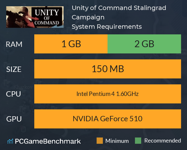 Unity of Command: Stalingrad Campaign System Requirements PC Graph - Can I Run Unity of Command: Stalingrad Campaign