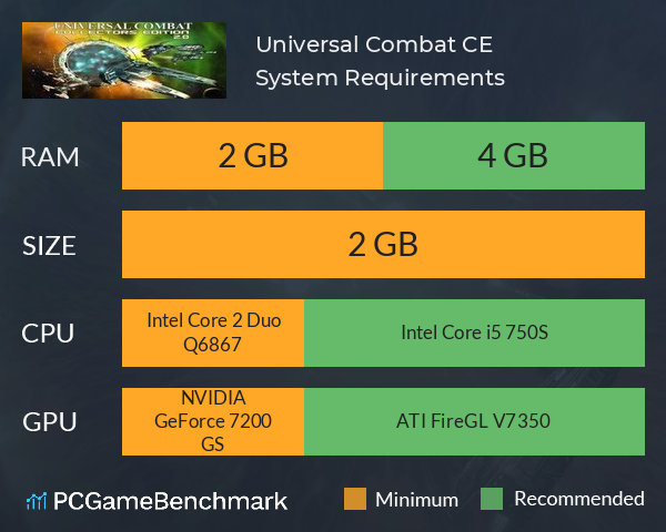 Universal Combat CE System Requirements PC Graph - Can I Run Universal Combat CE