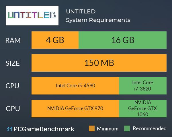 UNTITLED System Requirements PC Graph - Can I Run UNTITLED