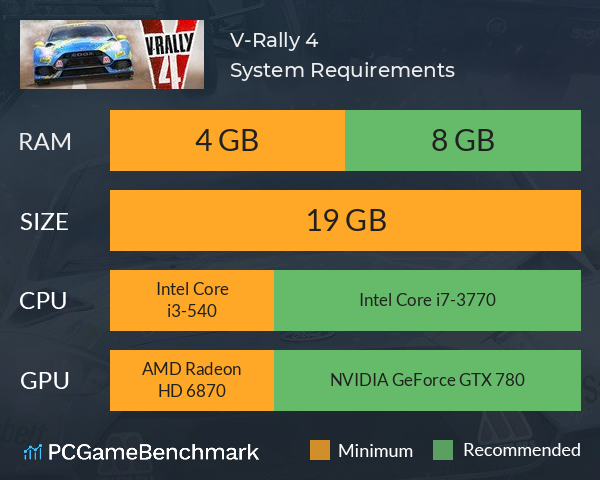 V-Rally 4 System Requirements PC Graph - Can I Run V-Rally 4