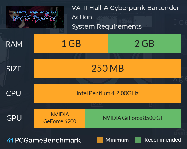 VA-11 Hall-A: Cyberpunk Bartender Action System Requirements PC Graph - Can I Run VA-11 Hall-A: Cyberpunk Bartender Action