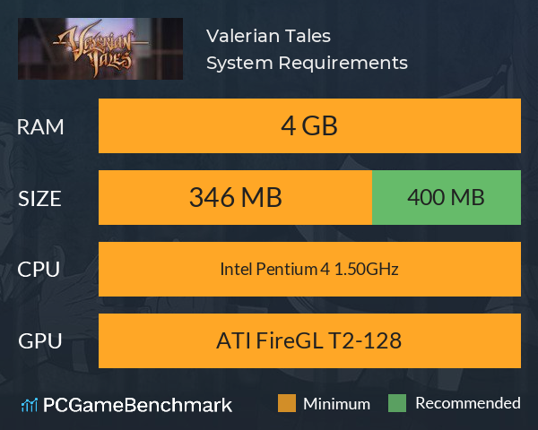 Valerian Tales System Requirements PC Graph - Can I Run Valerian Tales