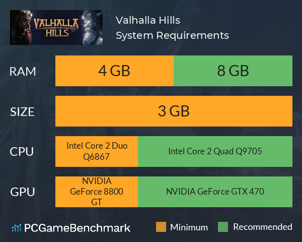 Valhalla Hills System Requirements PC Graph - Can I Run Valhalla Hills
