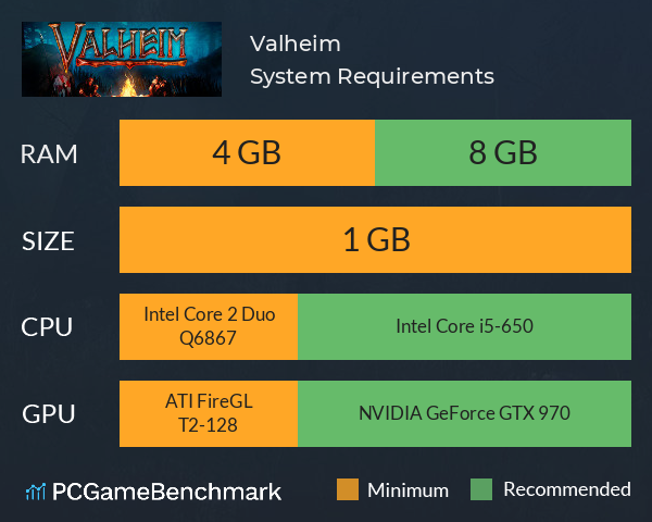 Valheim System Requirements PC Graph - Can I Run Valheim