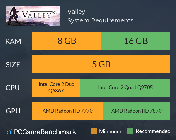 Valley System Requirements PC Graph - Can I Run Valley