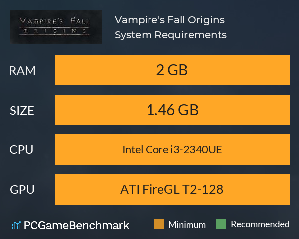 Vampire's Fall: Origins System Requirements PC Graph - Can I Run Vampire's Fall: Origins