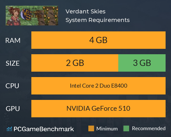Verdant Skies System Requirements PC Graph - Can I Run Verdant Skies