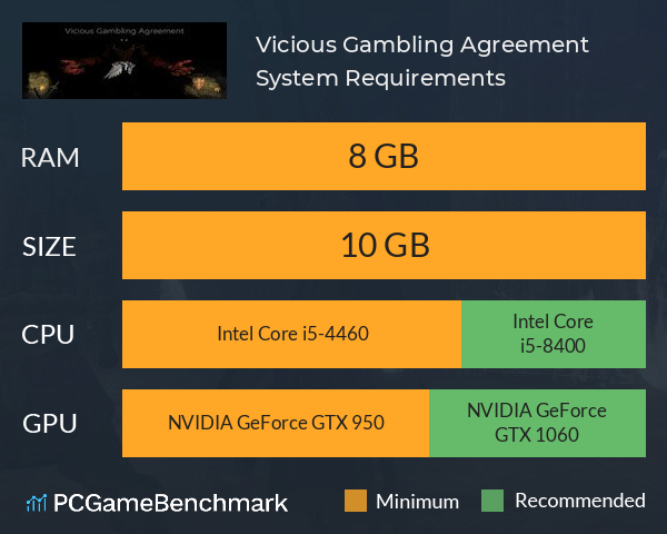 Vicious Gambling Agreement System Requirements PC Graph - Can I Run Vicious Gambling Agreement
